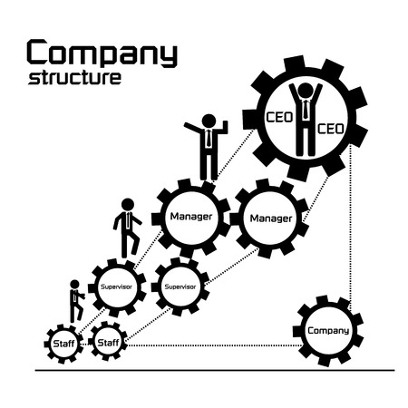 Vector of company structure and organization diagram to develop teamwork concept Stock Photo