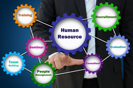 role: Job and role of human resources present by gear Stock Photo