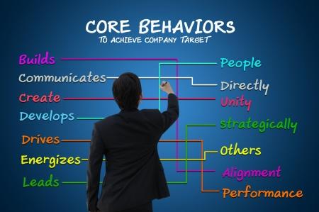 ビジネスの男性コア動作概念と企業目標達成のため