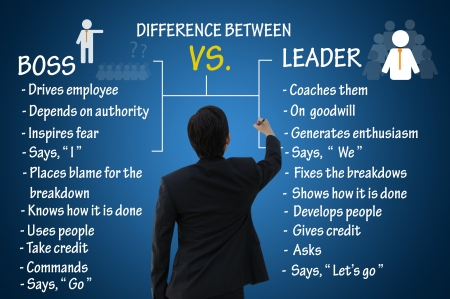 different strategy: Leadership concept, difference between boos and leader