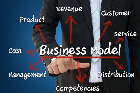 business model: Zakenman wijzen business model-concept Stockfoto