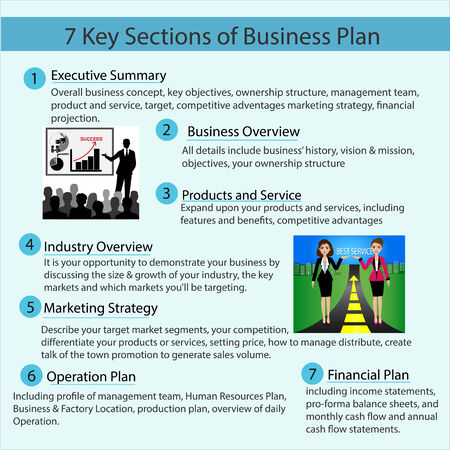 Infographic of business plan concept Vector