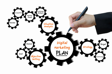 aspirations ideas: Digital Marketing Plan, Business Concept