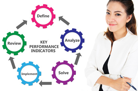 Businesswoman presenting Key Performance Indicators Chart, KPI photo