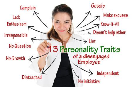 13 Persönlichkeitseigenschaften von Gelöst Mitarbeiter, Human Resources-Konzept Standard-Bild