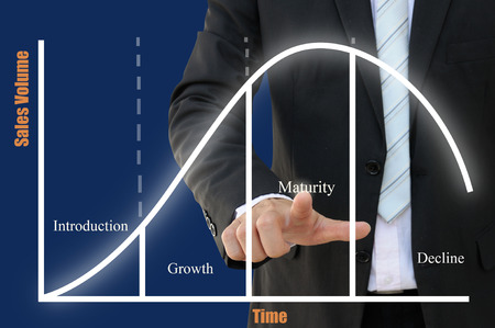 Businessman pointing product life cycle of business concept