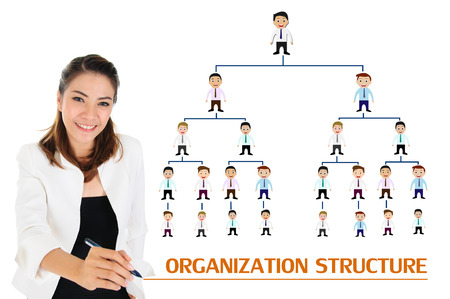 Businesswoman writing organization structure of business concept photo