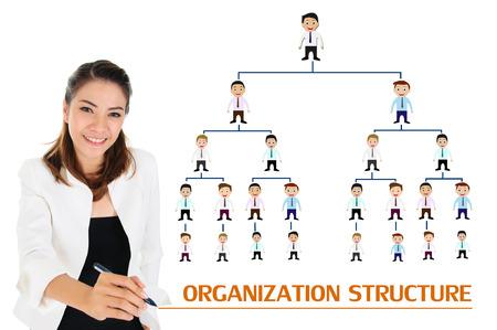 relaciones laborales: Empresaria estructura de la organización por escrito del concepto de negocio Foto de archivo