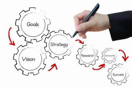 mision: Mano de negocios por escrito proceso exitoso