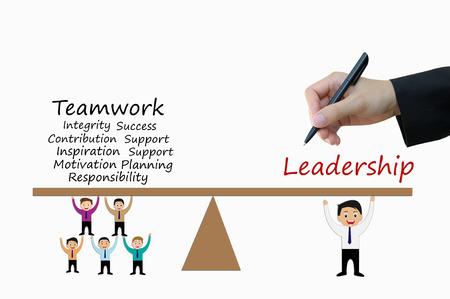 liderazgo: Liderazgo y trabajo en equipo del concepto de negocio