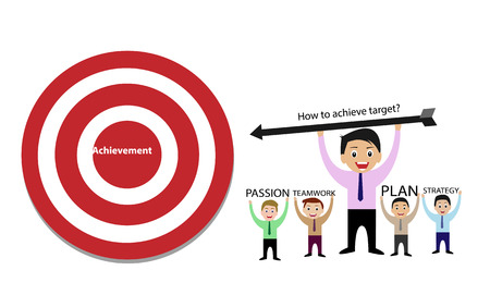 smart goals: How to achieve target of successful business concept