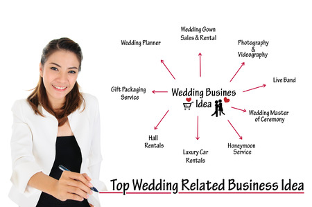 Top Wedding Related Business Idea for Love Concept photo