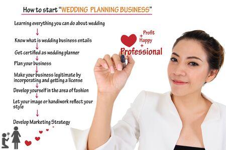matrimonio feliz: Cómo iniciar la planificación de la boda para el concepto de amor Foto de archivo