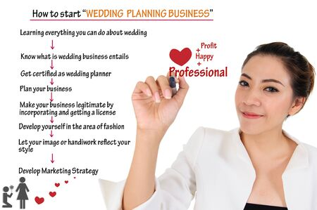 planner: How to start wedding planning business for love concept