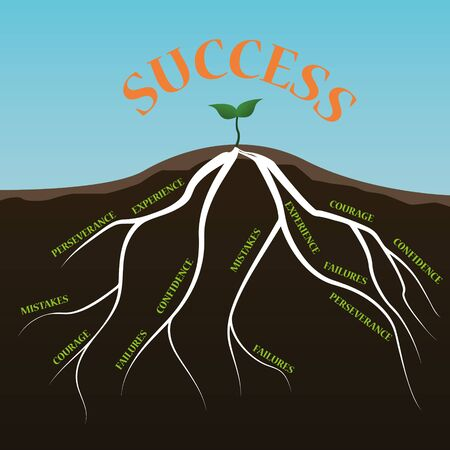 failures: Plant roots with words