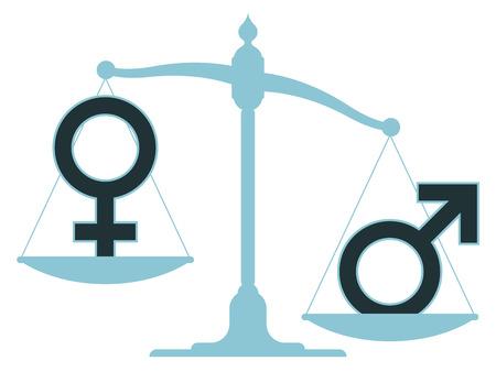 Onevenwichtige schaal met mannelijke en vrouwelijke iconen tonen van een ongelijkheid tussen de seksen met de vrouwelijke dragen het meeste gewicht