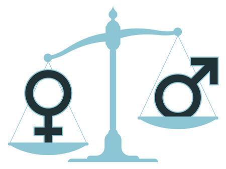 Ouderwetse pan schaal met mannelijke en vrouwelijke iconen die een ongelijkheid tussen de seksen met de man die het meeste gewicht als het saldo rust in een onevenwichtige positie