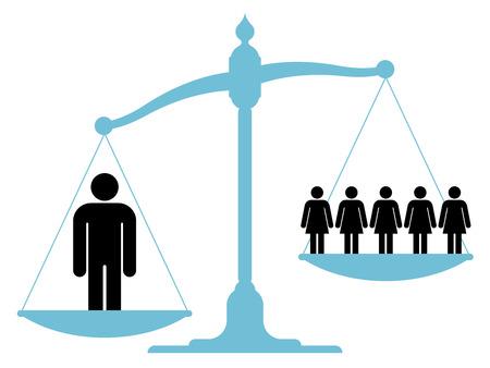 중요: 인적 자원에 대한 특정 기준에 관하여 더 많은 무게를 운반 설정하는 여성 또는 비즈니스 팀의 그룹에 대 한 남자 무게 규모 또는 균형, 성 차별주의를 묘사