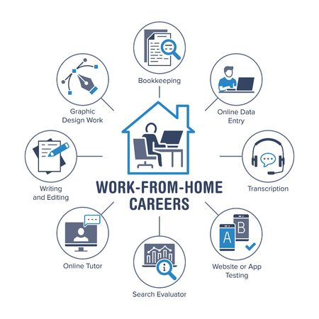 Distant working from home poster with flat icons. Vector illustration included icon as list, home, monitor, earphones, bookkeeping, data entry, monitor pictogram, infographics for online job.