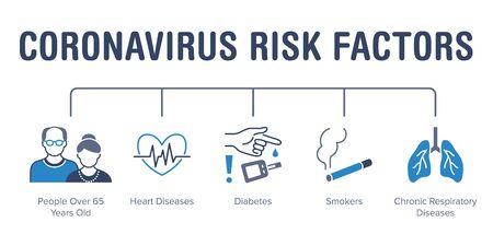 Coronavirus risk factors poster with flat line icons. Vector illustration included icon as elderly citizens, diabetes, heart and respiratory desease pictogram. Medical, healthcare blue infographics. 일러스트