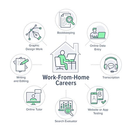 Distant working from home poster with flat icons. Vector illustration included icon as list, home, monitor, earphones, bookkeeping, data entry, monitor pictogram, infographics for online job Иллюстрация