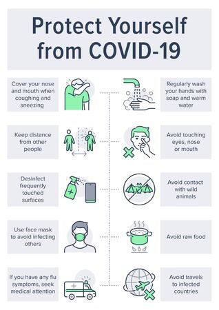 Protection from COVID poster with flat line icons. Vector illustration included icon as cough, ambulance, mask, disinfect, washing hands pictogram. Medical, healthcare infographics