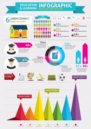 Infographies d'�ducation