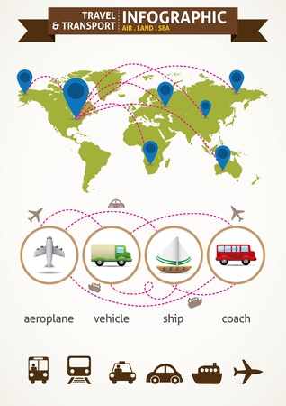 Travel and Transport Infographics Vector