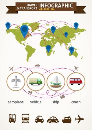tranfer: Travel and Transport Infographics