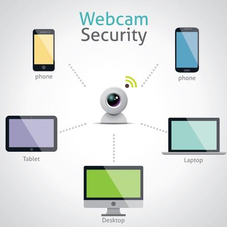 Web Camera Security - infographic Banco de Imagens - 20729084