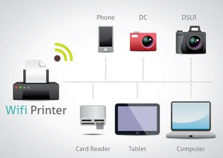 wifi Printer Stock Vector - 20729088