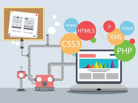 programming code: Web Design Factory
