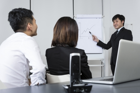 briefing: Chinese Business team discussing a finance chart