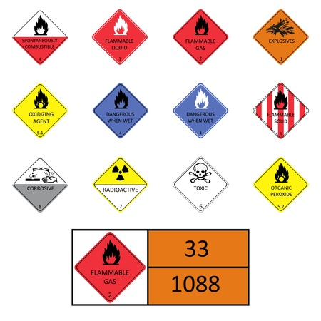 radioisotope: Labels, warning characters