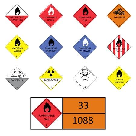 sustancias toxicas: Las etiquetas de advertencia, personajes