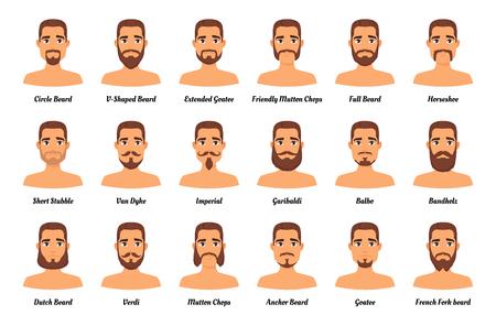 Ensemble de style de dessin animé de vecteur de barbes et de moustaches de mode différente de l'homme sur le visage du personnage de l'homme. Guide des types de poils du visage sur fond blanc. Avatar masculin.