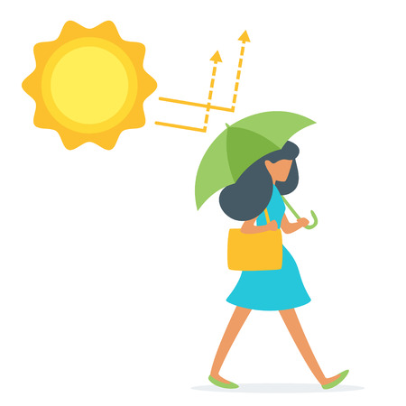 Vector cartoon style illustration of woman with umbrella, that reflect uv sun rays. Uva and uvb protection concept.