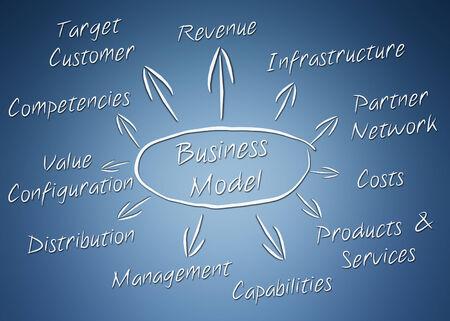 business model: Modern concept illustratie met pijlen - Business Model Stockfoto