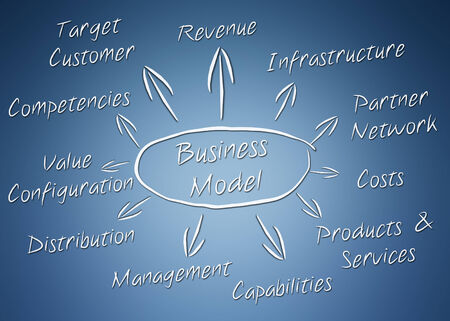 Modern concept illustration with arrows - Business Model