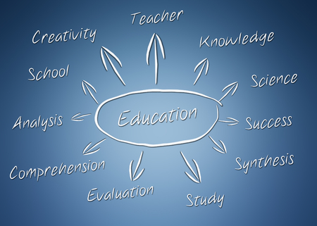 comprehension: Modern concept illustration with arrows - EDUCATION