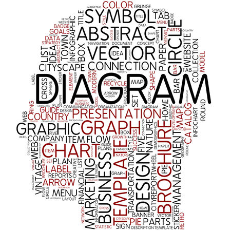 Word cloud - diagram photo