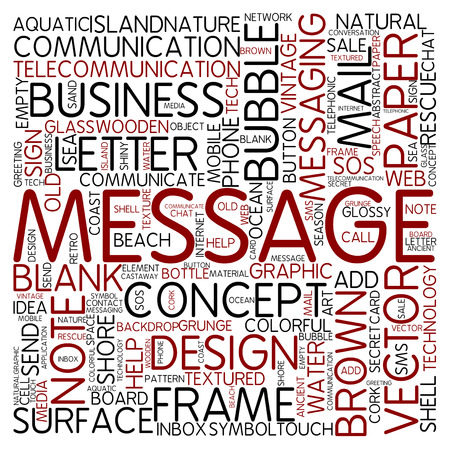 Word cloud - message photo