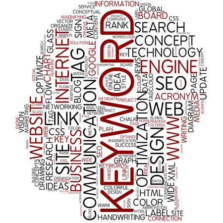 keywords link: Word cloud - keyword