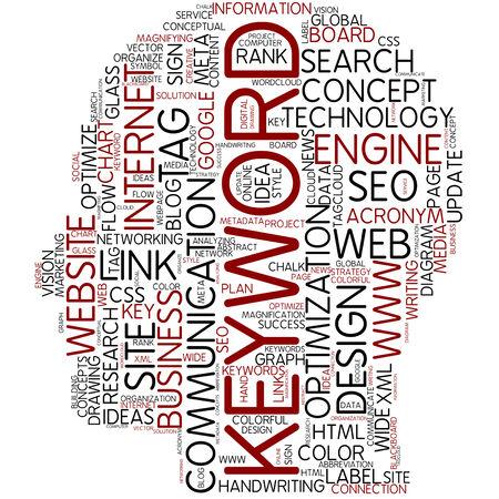 keywords link: Word cloud - keyword
