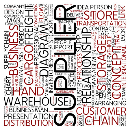 supplier: Word cloud - supplier