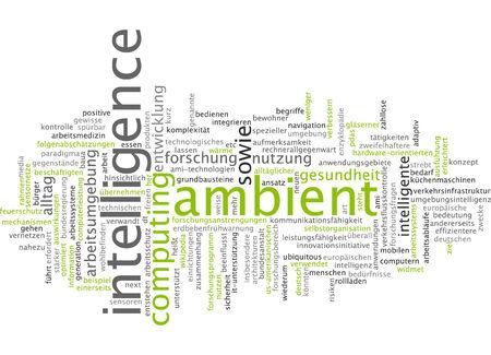 ambient: Word cloud of ambient intelligence in German language
