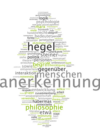 word cloud of recognition in german language stock photo picture