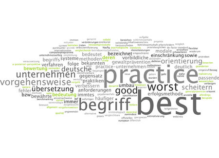 Word cloud of best practice in German language photo