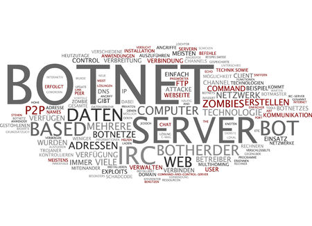 Word cloud of botnet in German language photo