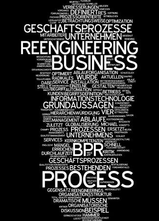 business process: Word cloud of reengineering business process in German language